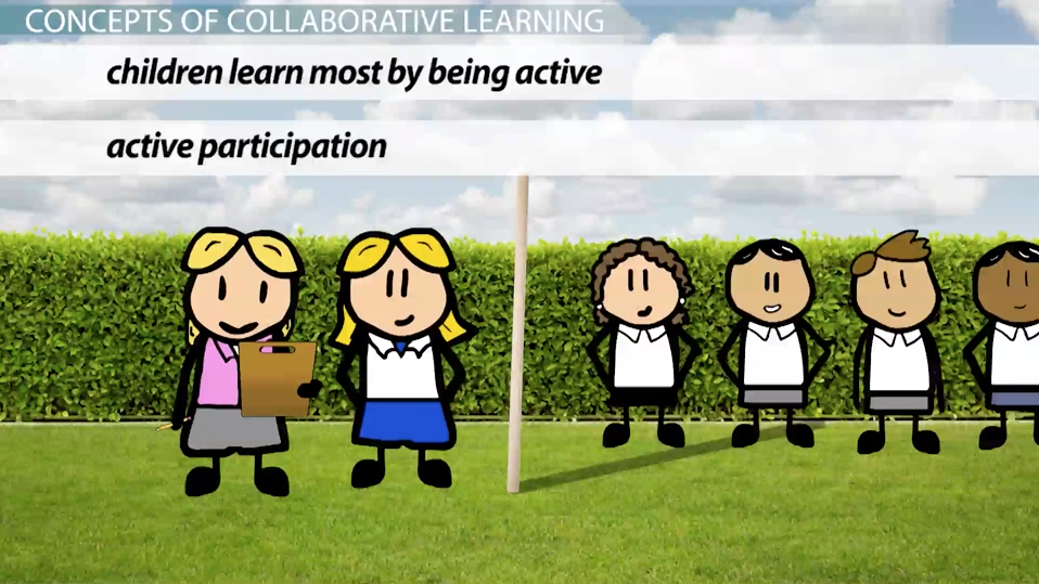 Collaborative Teaching Reaping The Benefits ~ What is collaborative learning benefits theory