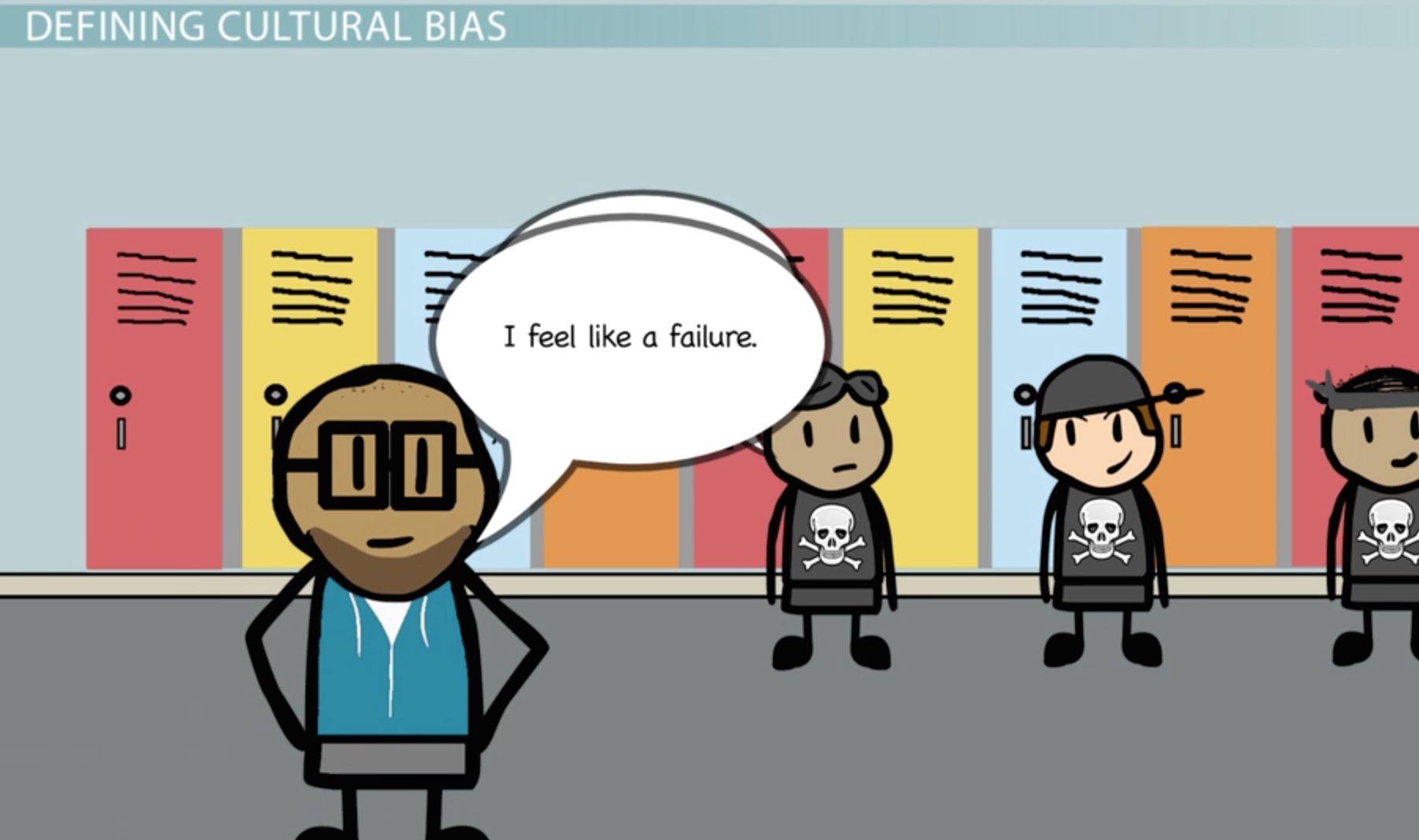 Cultural Bias In Testing Examples Amp Definition Video
