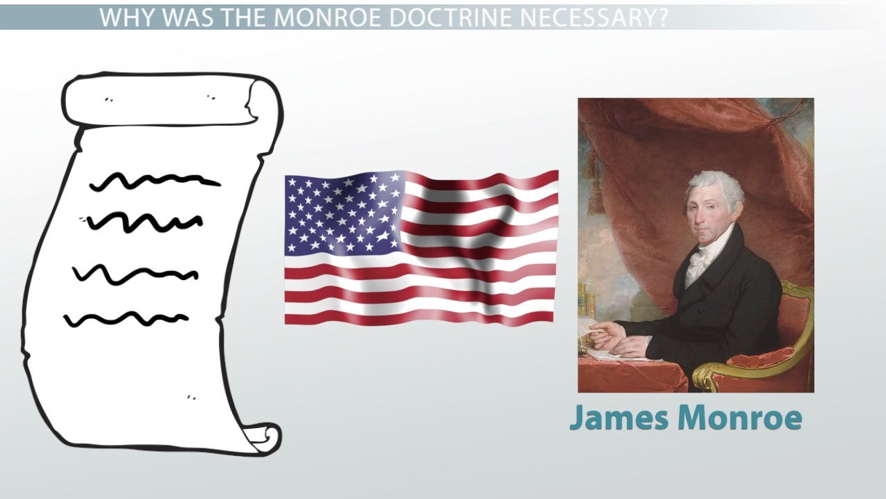 Monroe Doctrine Definition Purpose Summary Video Lesson – Monroe Doctrine Worksheet