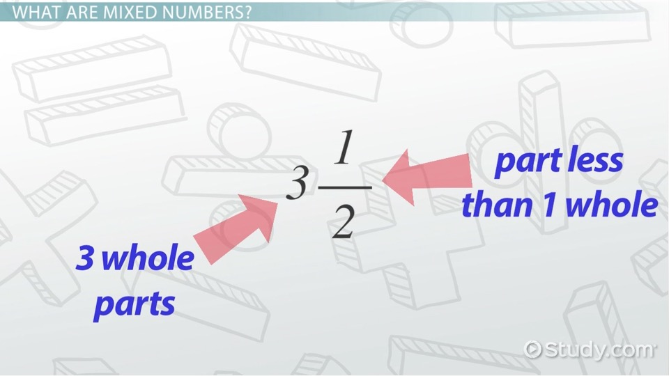Mixed Numbers: How to Add, Subtract, Multiply & Divide - Video ...