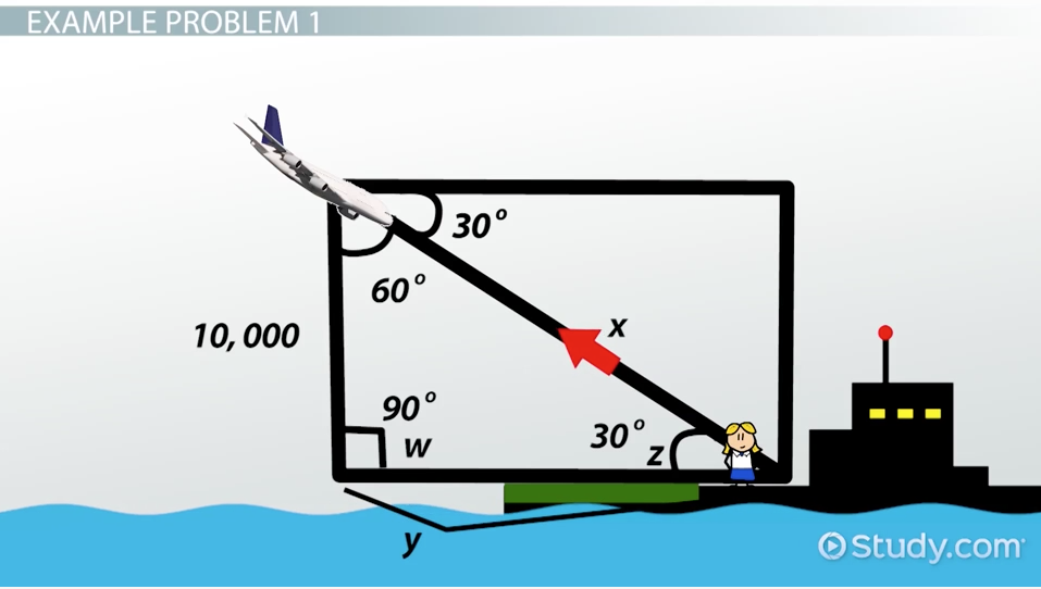 Angle Of Elevation Lesson Plan : Problem solving with angles of elevation depression