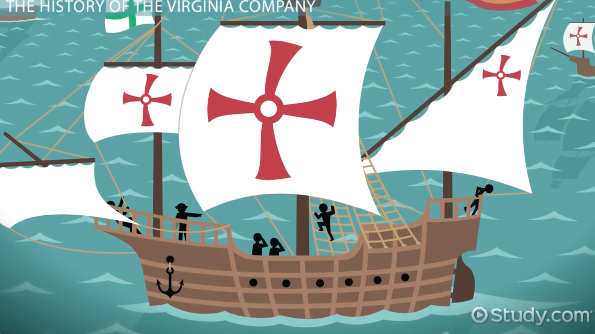 Virginia pany Charter Definition & History Video