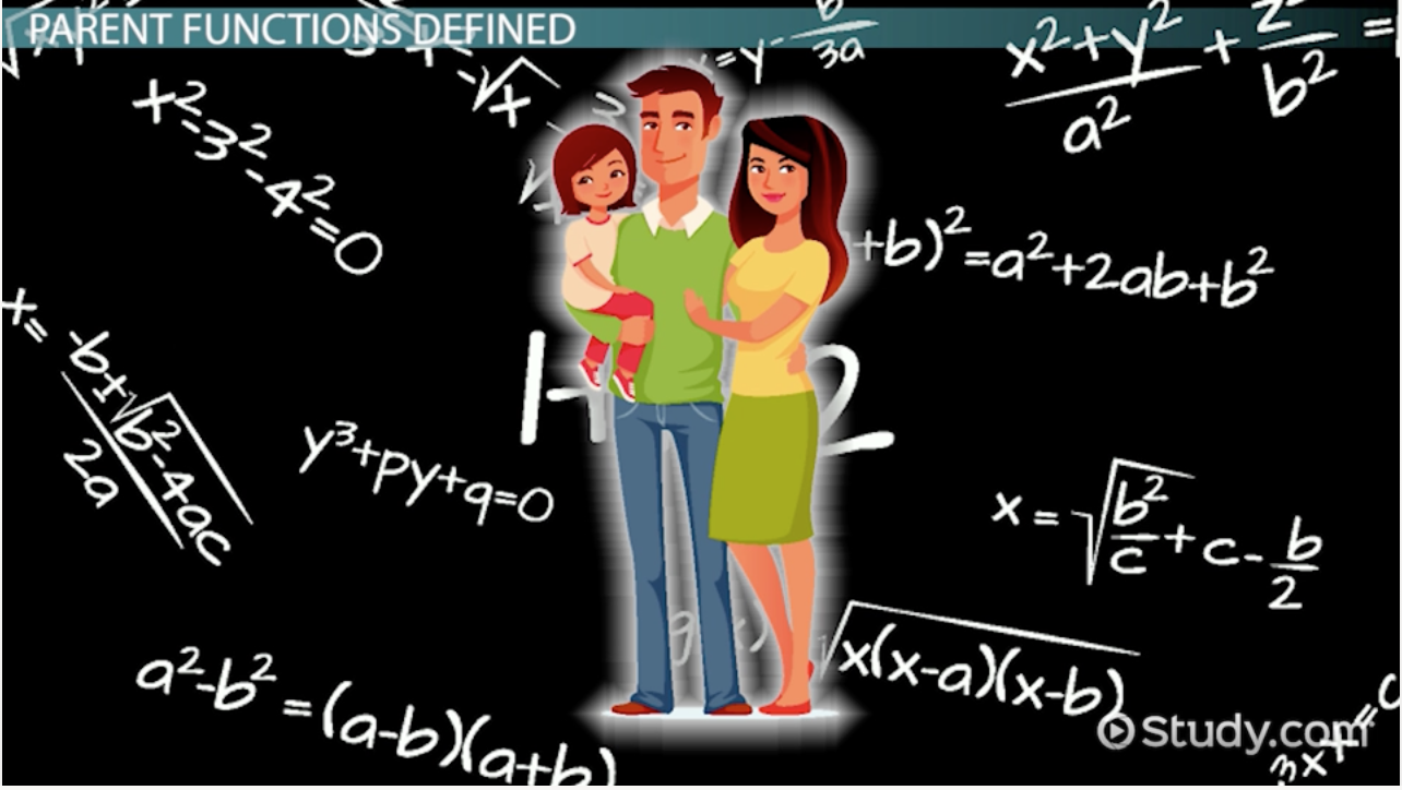Parent Function In Math: Definition & Examples