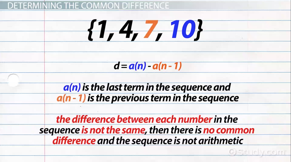 How and Why to Use the General Term of an Arithmetic Sequence – Arithmetic Sequence Worksheet Algebra 1