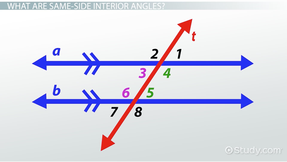 Same side interior angles definition theorem video - Define exterior angle of a polygon ...