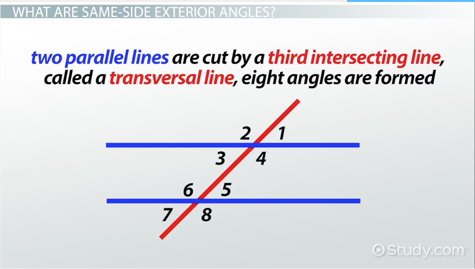 Same side exterior angles definition theorem video - Same side exterior angles are congruent ...