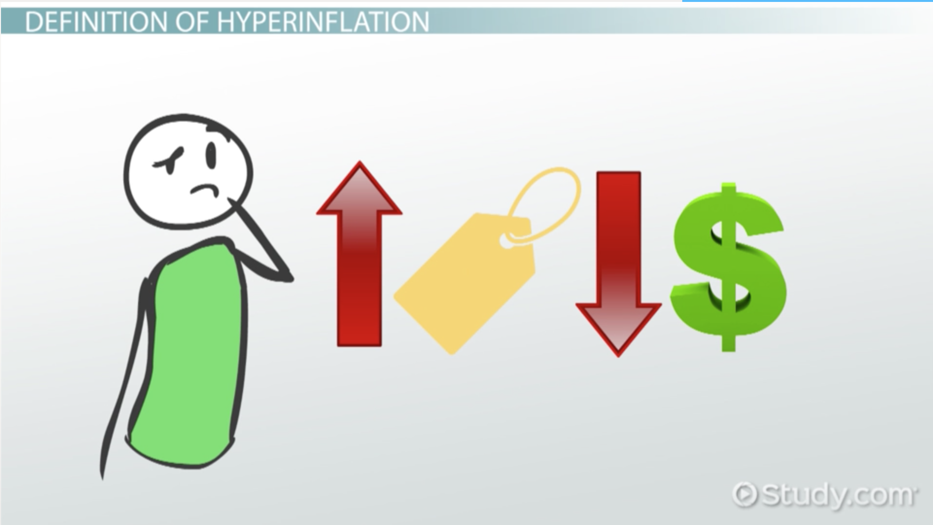 stagflation definition causes effects video lesson what is hyperinflation definition causes effects