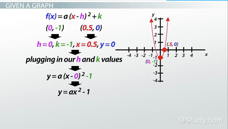 Printables Functions Solving Quadratic Inequalities In One Variable Worksheet solving quadratic inequalities in one variable video lesson 340 1009 next how to write functions