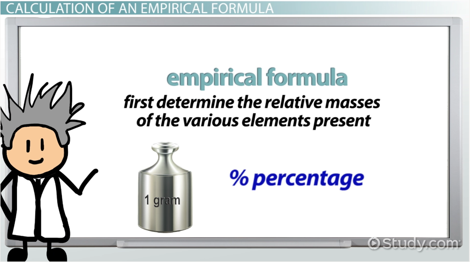 how to find empirical formula from molecular formula
