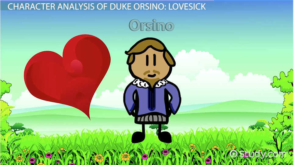 Compare orsino and olivia essays