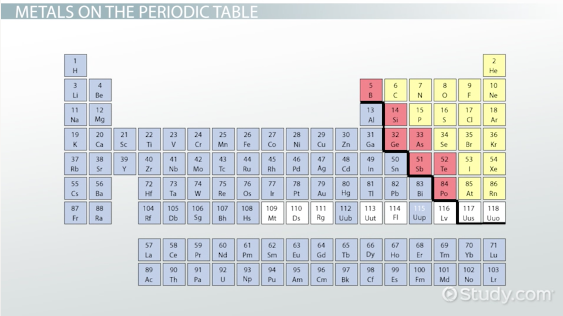 Noble gases definition list properties video lesson metals on the periodic table definition reactivity gamestrikefo Choice Image