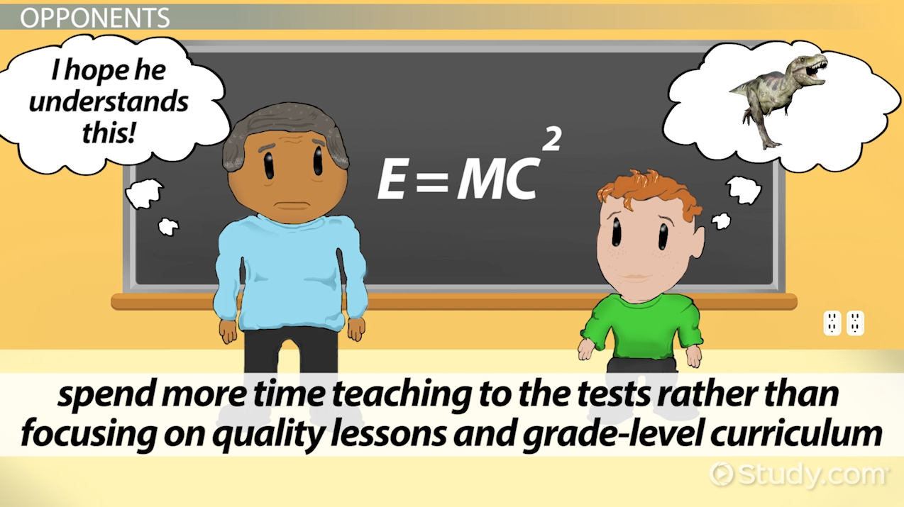 the validity of standardized tests The principal questions to ask when evaluating a test is whether it is appropriate for the intended purposes validity test scores should yield valid and reliable interpretations are these procedures standardized test reporting the methods used to report test results.