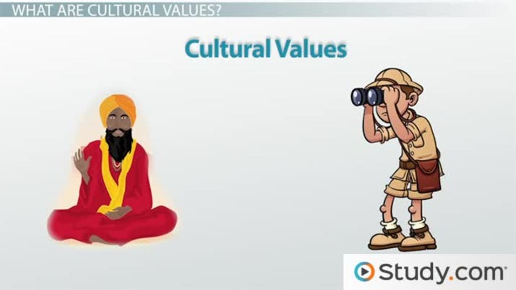 Cultural Values Definition Examples Importance Video Lesson