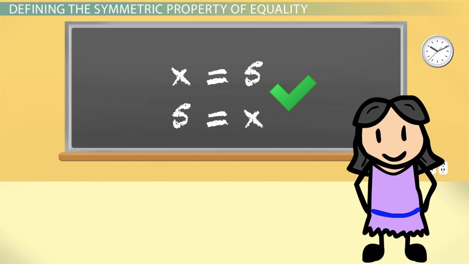 Symmetric Property Of Equality Definition Examples Video