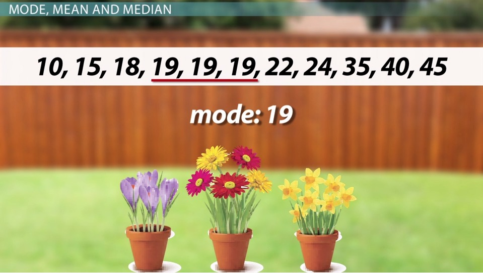 Mean, Median & Mode: Measures of Central Tendency - Video & Lesson ...