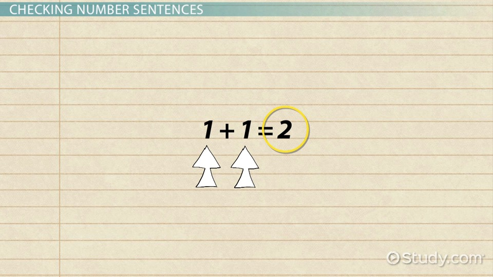 What Is A Number Sentence Definition Examples Video Lesson