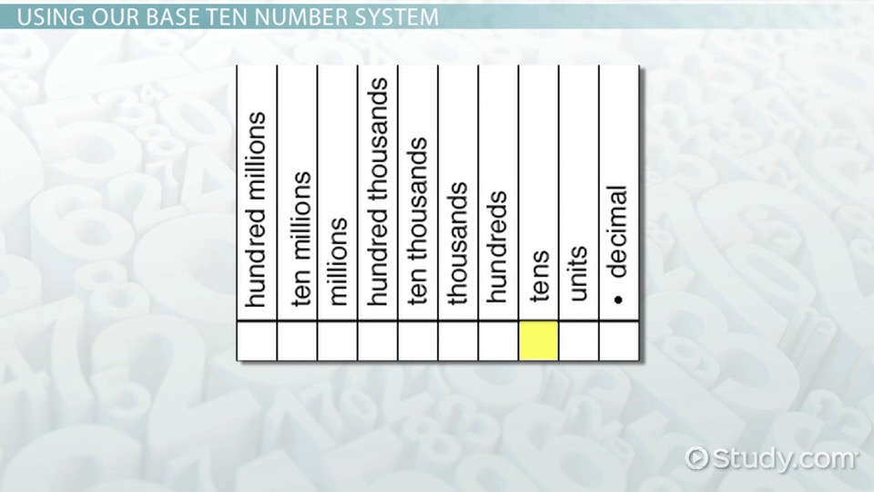 number systems and the base-ten system