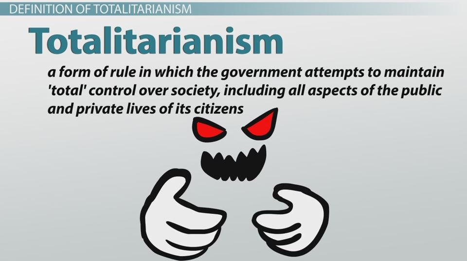 an explanation of a totalitarian system of government Conclusion to a authoritarian and totalitarian government  explanation  authoritarianism  a totalitarian system is a good example of such a society,.