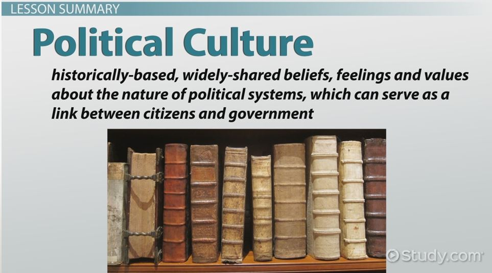 an analysis of political culture and ideology snapp Generally, the political culture of present day germany is perceived as pro-big government in other words, germans value social welfare and accept, however reluctantly, government intervention to maintain it, which may be a vestige of the reign of communism in eastern germany.