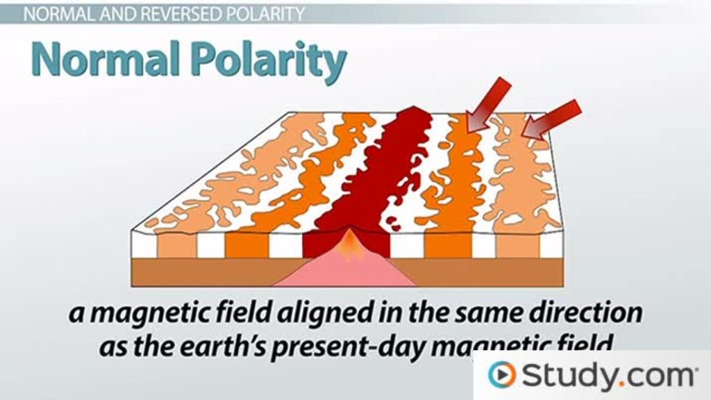 Paleomagnetism And Hot Spots Evidence For Plate Tectonics Video