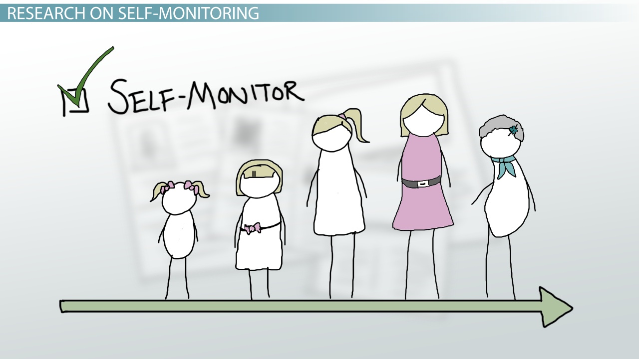 Self-Monitoring in Psychology: Definition, Theory & Examples - Video ...