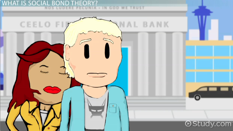 Put option bonds definition psychology