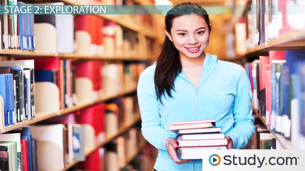 Superu0027s Stages Of Occupational Development: Definition U0026 Examples   Video U0026  Lesson Transcript | Study.com