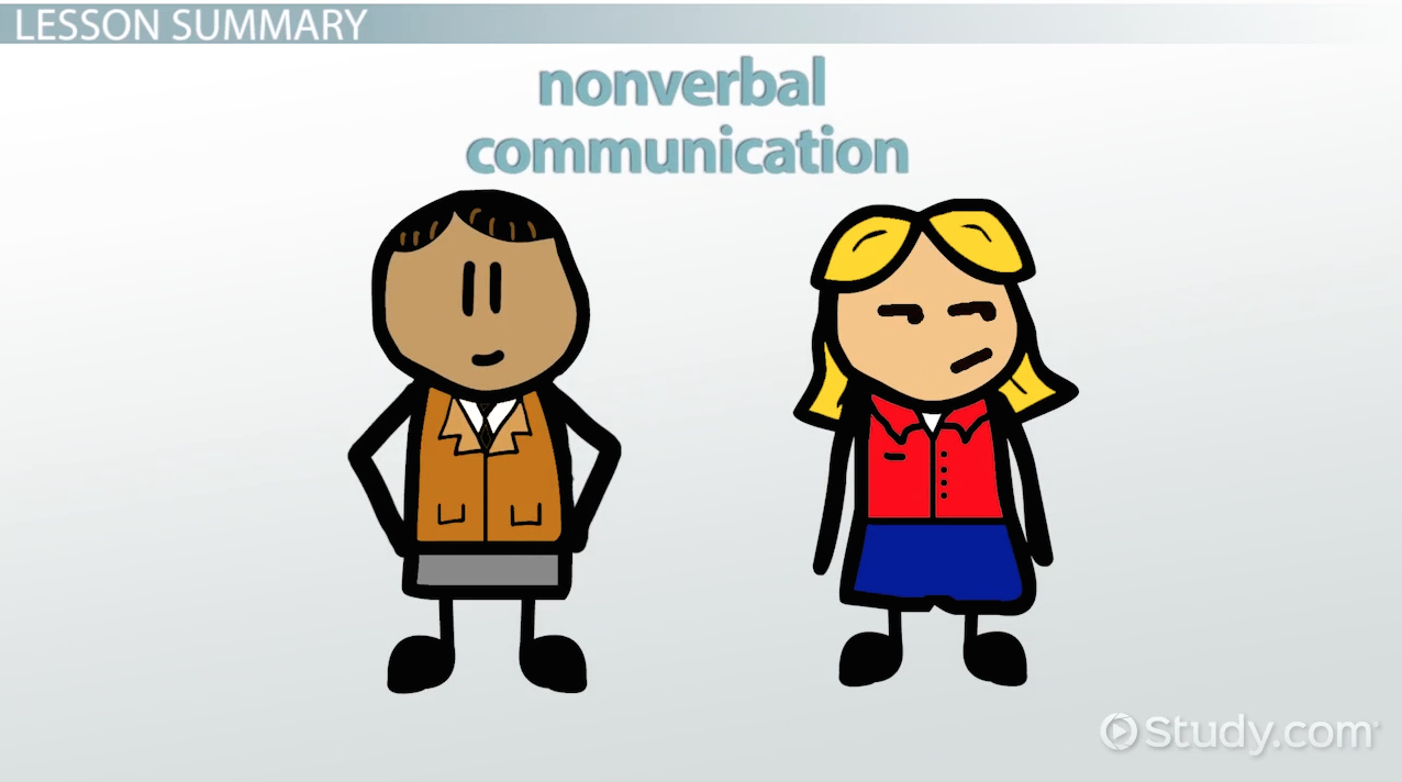 research on nonverbal communication Nonverbal communication is the single most powerful form of communication find out more about why and how you can interpret nonverbal communication.