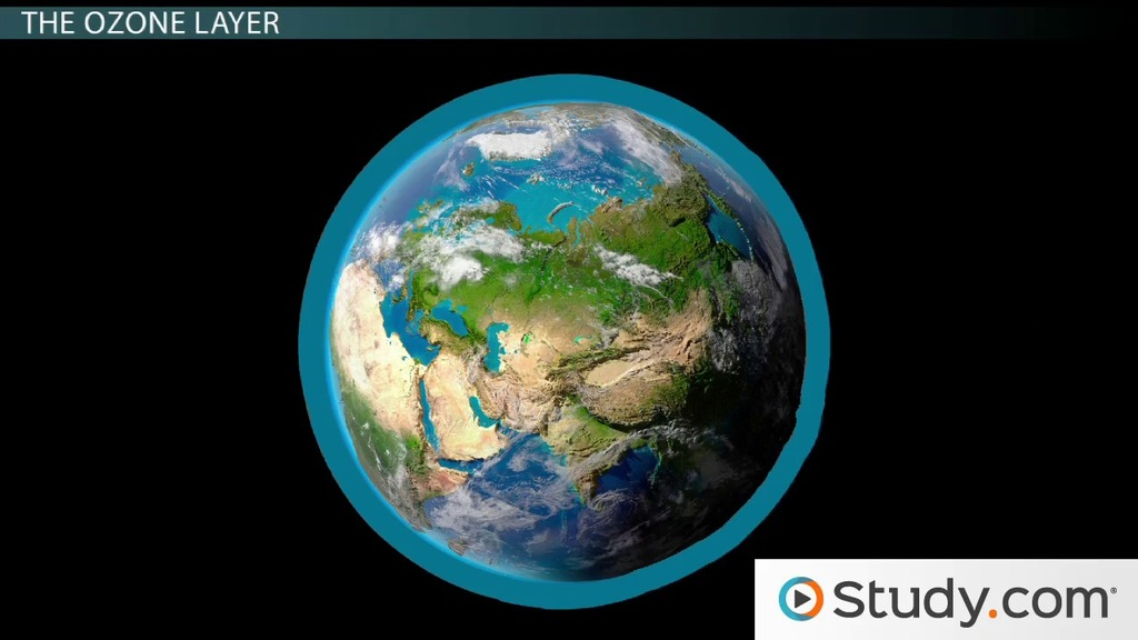 The structure of the atmosphere video lesson transcript study the atmosphere on earth ccuart Images