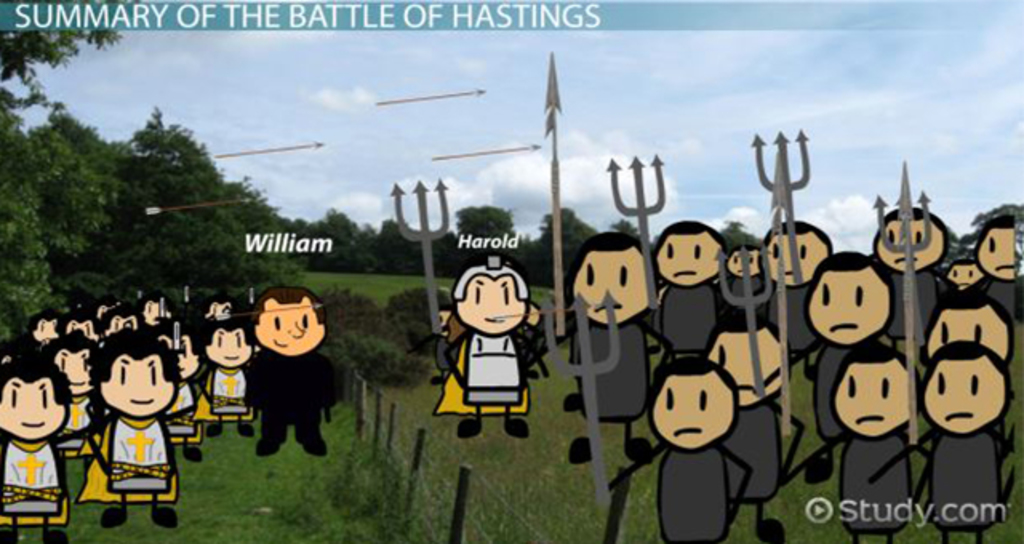 A essay on why william won the battle of hastings