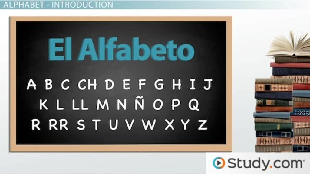 The Full Spanish Alphabet: Pronunciation & Audio - Video & Lesson