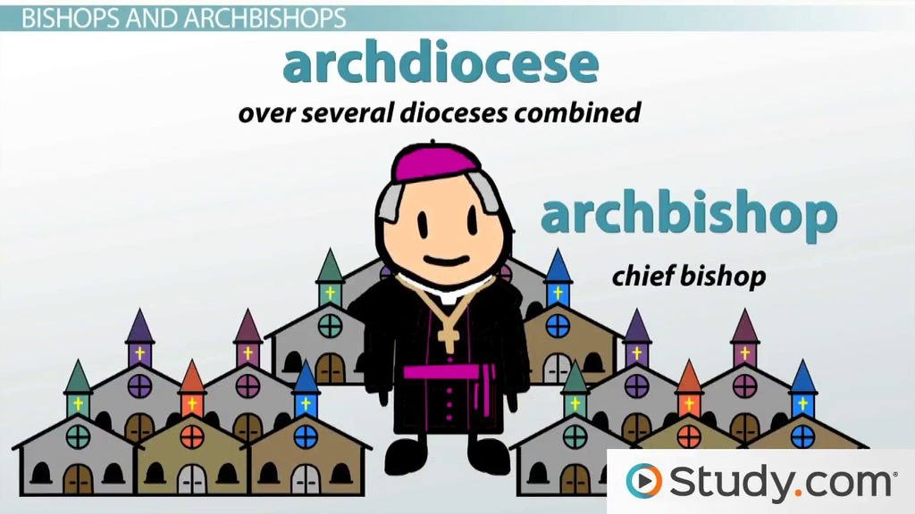 abuses of the medieval catholic clergy Start studying catholic church in medieval times learn vocabulary in medieval times, the clergy about both the middle ages and ancient.