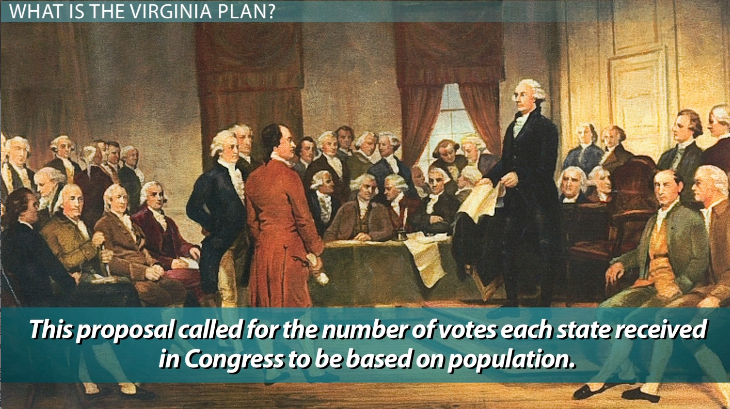 history of the virginia plan Drafted by james madison, and presented by edmund randolph to the constitutional convention on may 29, 1787, the virginia plan proposed a strong central.