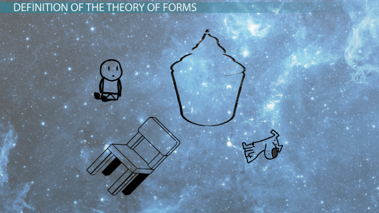 essays on platos theory of forms