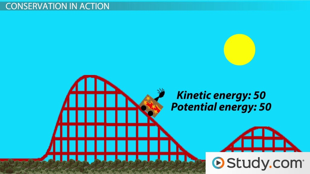 Elucidating explanation definition of kinetic theory