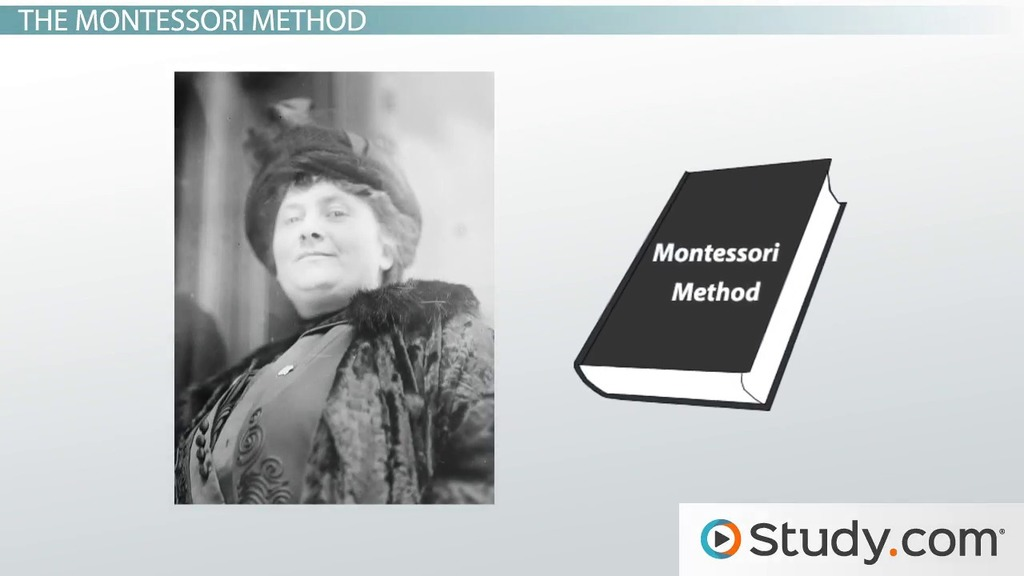 Maria Montessori Theory Contributions To Education
