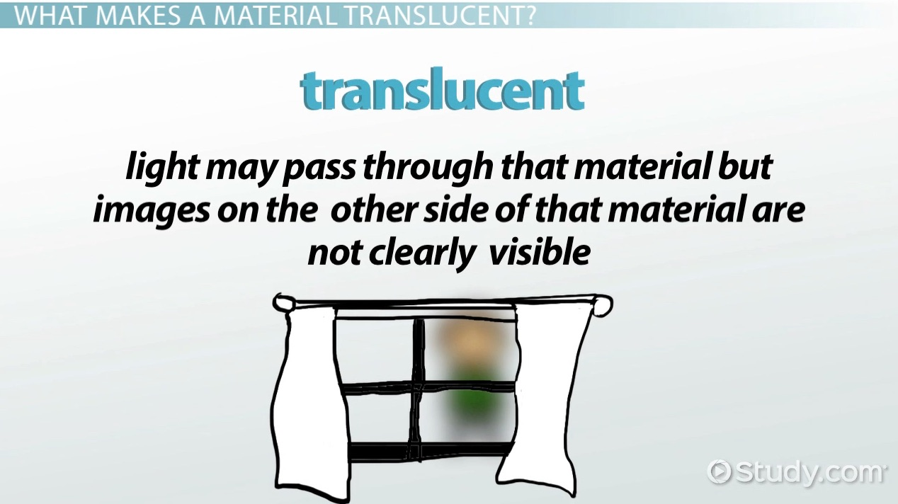 translucent: definition & examples - video & lesson transcript