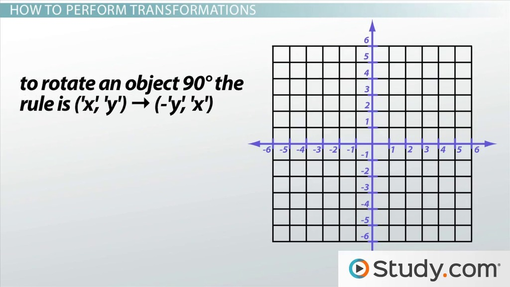 Transformations in Math Definition Graph Video Lesson – Geometry Rotations Worksheet