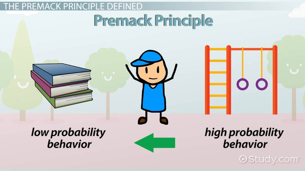 Premack Principle Definition Amp Example Video Amp Lesson