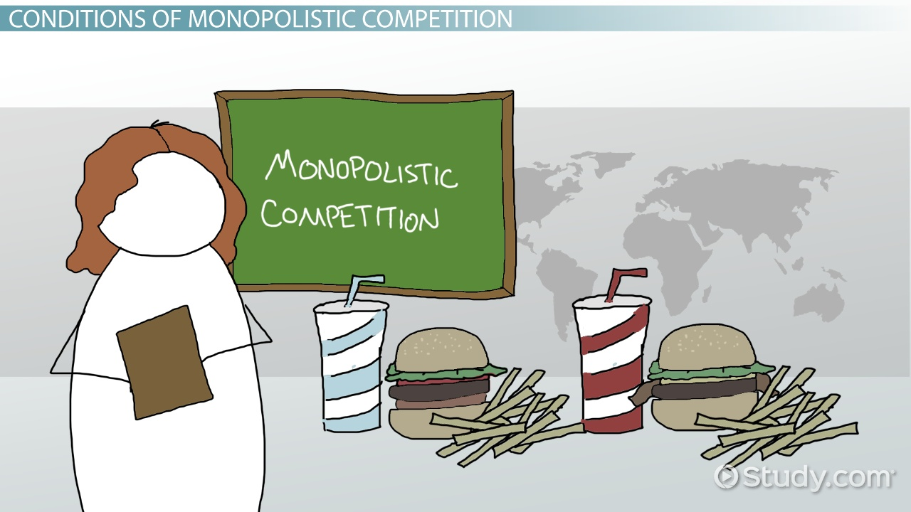 Understanding Monopolistic Competition In Economics Video Lesson