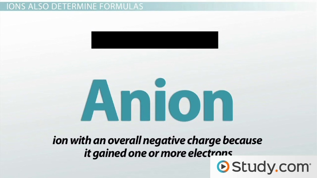Ions predicting formation charge and formulas of ions video using atoms and ions to determine molecular formulas urtaz Gallery