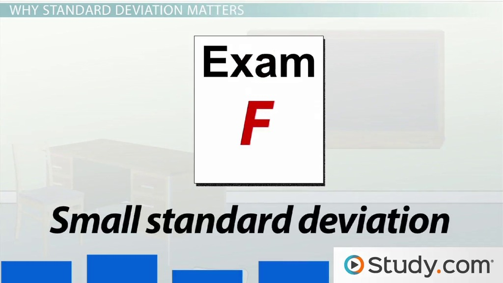 Using Standard Deviation And Bell Curves For Assessment