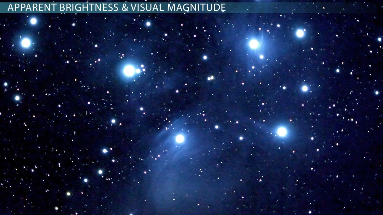 Types of stars by size color and life cycle video lesson using the magnitude scale to compare star brightness nvjuhfo Images
