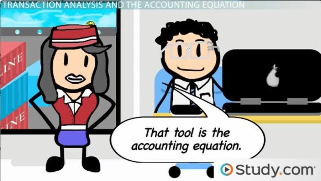 the accounting equation and business Answer to business forms and the accounting equation a business is an organization in which basic resources (inputs), such as mate.
