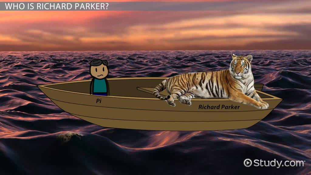 life of pi quotes about richard parker