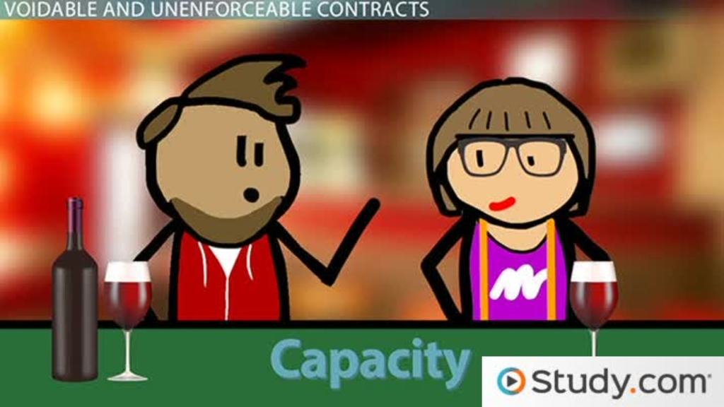 Valid Void Voidable And Unenforceable Contracts  Video  Lesson