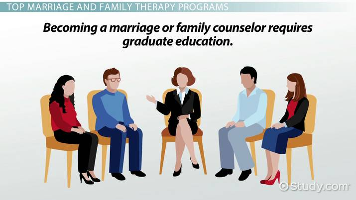 top schools for marriage and family counseling