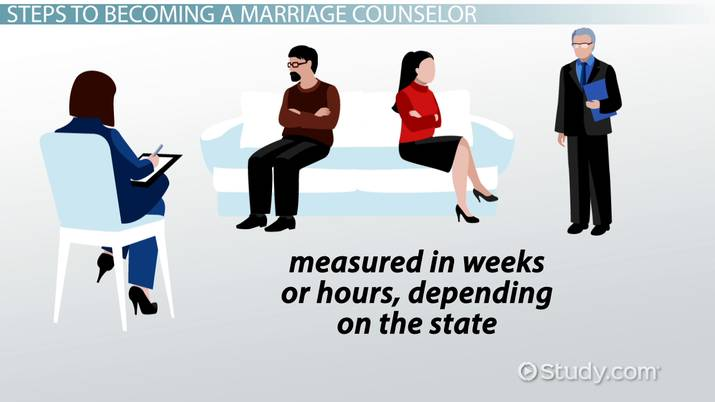 Be A Marriage Counselor Education And Career Roadmap