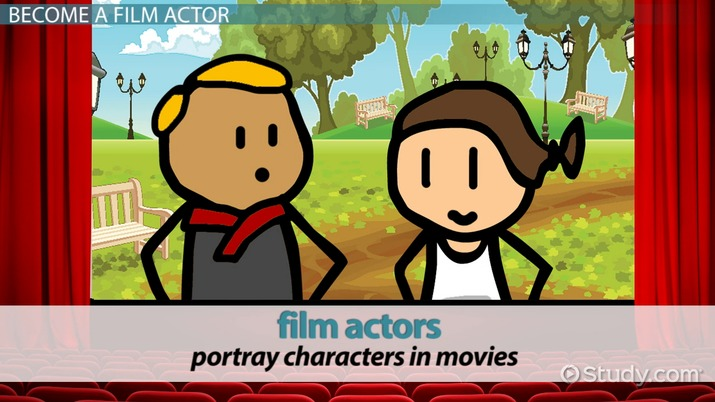 Become A Film Actor Step By Step Career Guide