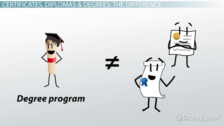 What Is The Difference Between A Certificate Diploma And Degree